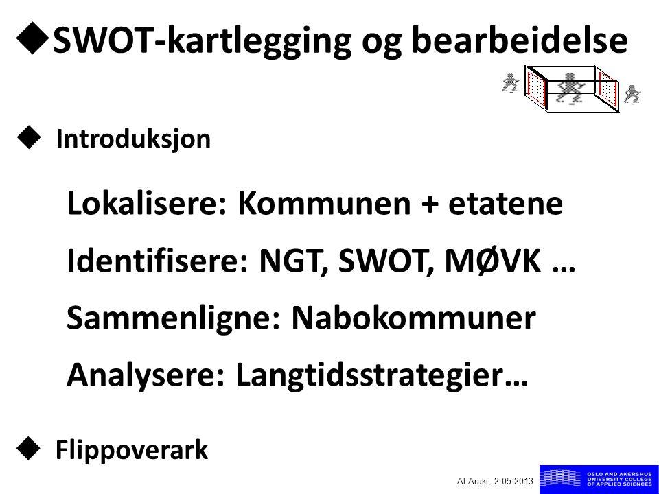  SWOT-kartlegging og bearbeidelse Al-Araki, 2.05.2013  Introduksjon Lokalisere: Kommunen + etatene Identifisere: NGT, SWOT, MØVK … Sammenligne: Nabo