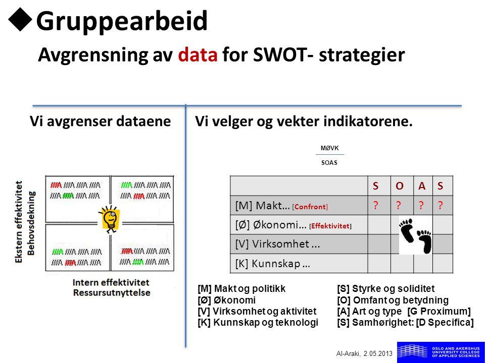 SOAS [M] Makt… [ Confront ] ???? [Ø] Økonomi… [ Effektivitet ] [V] Virksomhet... [K] Kunnskap … Avgrensning av data for SWOT- strategier Vi velger og