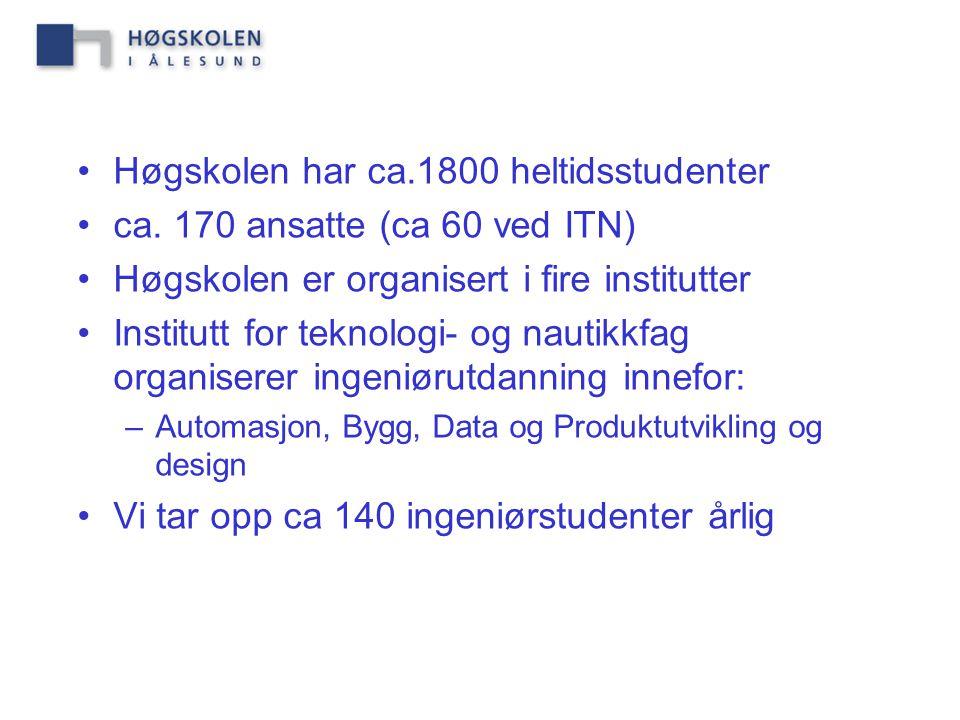 •Høgskolen har ca.1800 heltidsstudenter •ca.