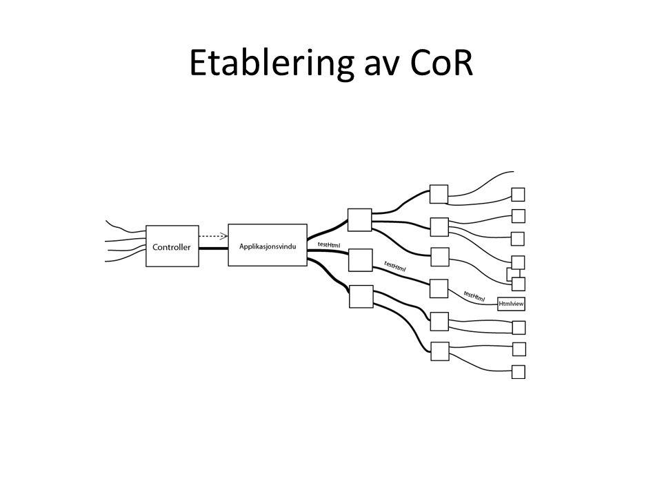 Etablering av CoR