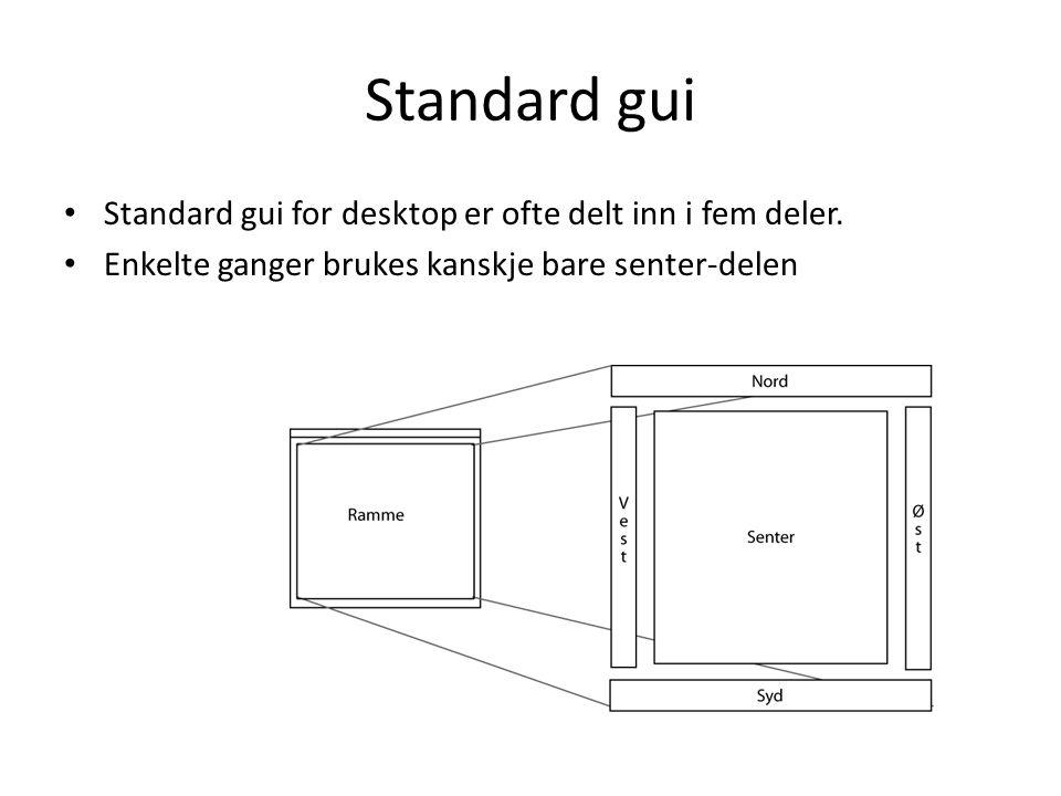 • Standard gui for desktop er ofte delt inn i fem deler. • Enkelte ganger brukes kanskje bare senter-delen Standard gui