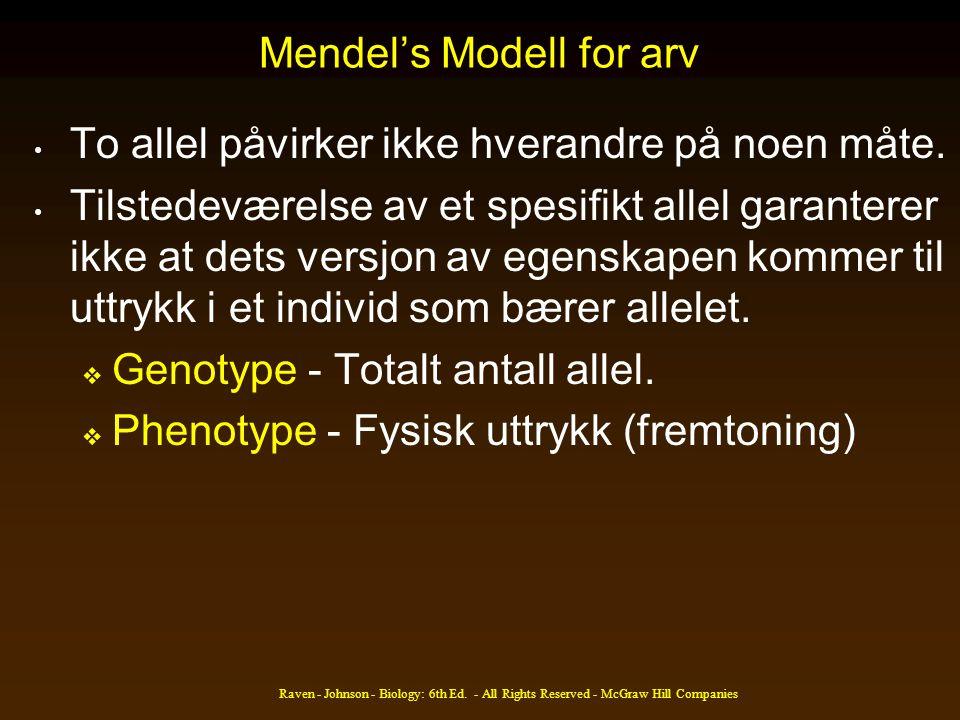 Raven - Johnson - Biology: 6th Ed. - All Rights Reserved - McGraw Hill Companies Mendel's Modell for arv • To allel påvirker ikke hverandre på noen må