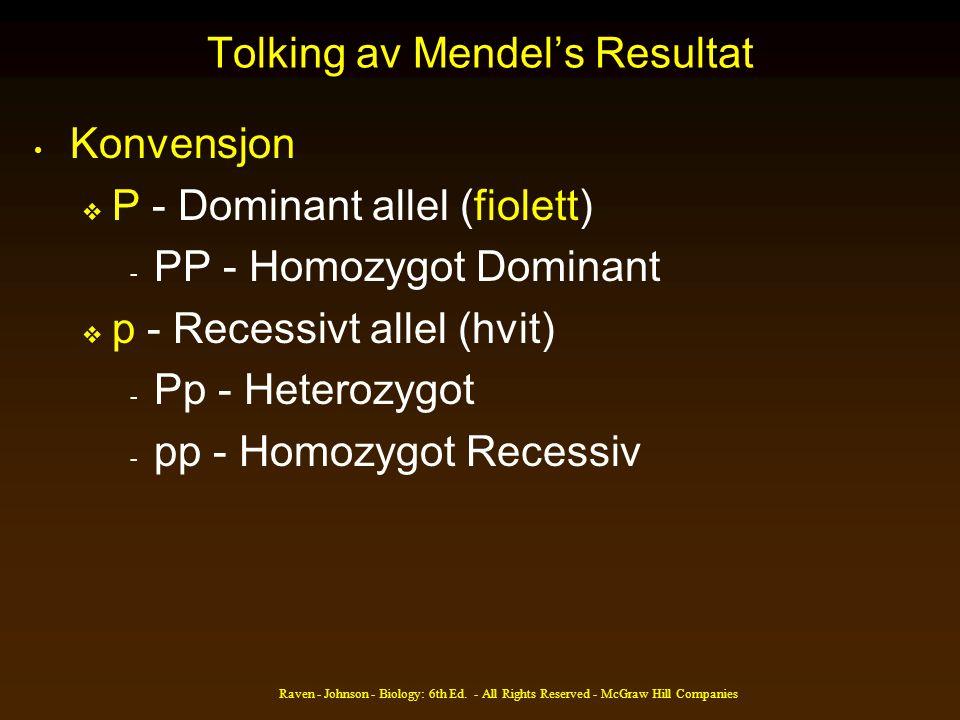 Raven - Johnson - Biology: 6th Ed. - All Rights Reserved - McGraw Hill Companies Tolking av Mendel's Resultat • Konvensjon  P - Dominant allel (fiole