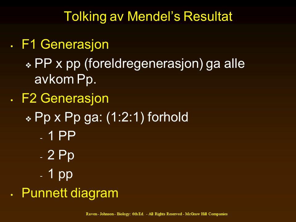 Raven - Johnson - Biology: 6th Ed. - All Rights Reserved - McGraw Hill Companies Tolking av Mendel's Resultat • F1 Generasjon  PP x pp (foreldregener