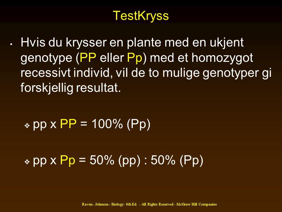 Raven - Johnson - Biology: 6th Ed. - All Rights Reserved - McGraw Hill Companies TestKryss • Hvis du krysser en plante med en ukjent genotype (PP elle