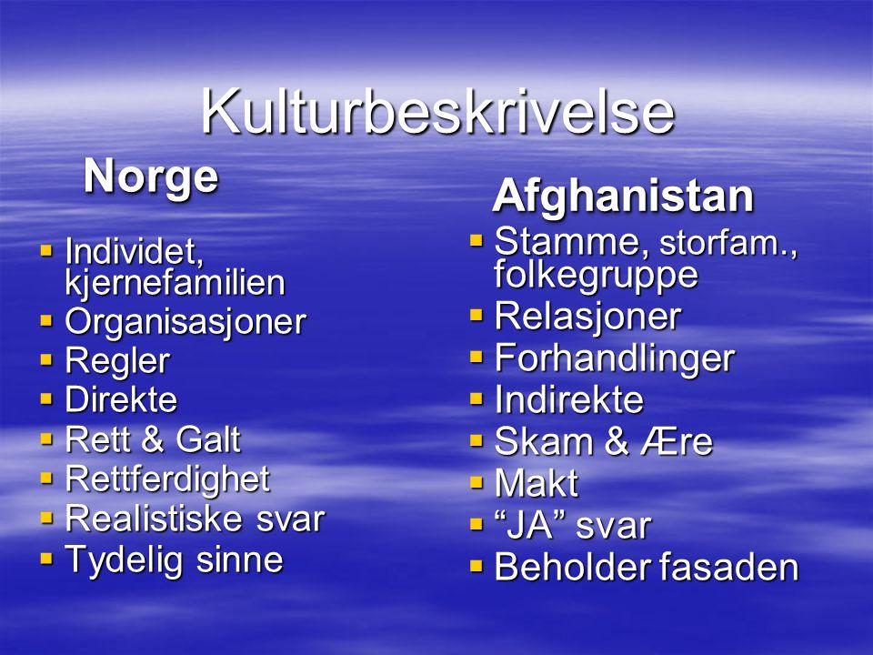 Norge Norge Afghanistan Afghanistan  Individet, kjernefamilien  Organisasjoner  Regler  Direkte  Rett & Galt  Rettferdighet  Realistiske svar 