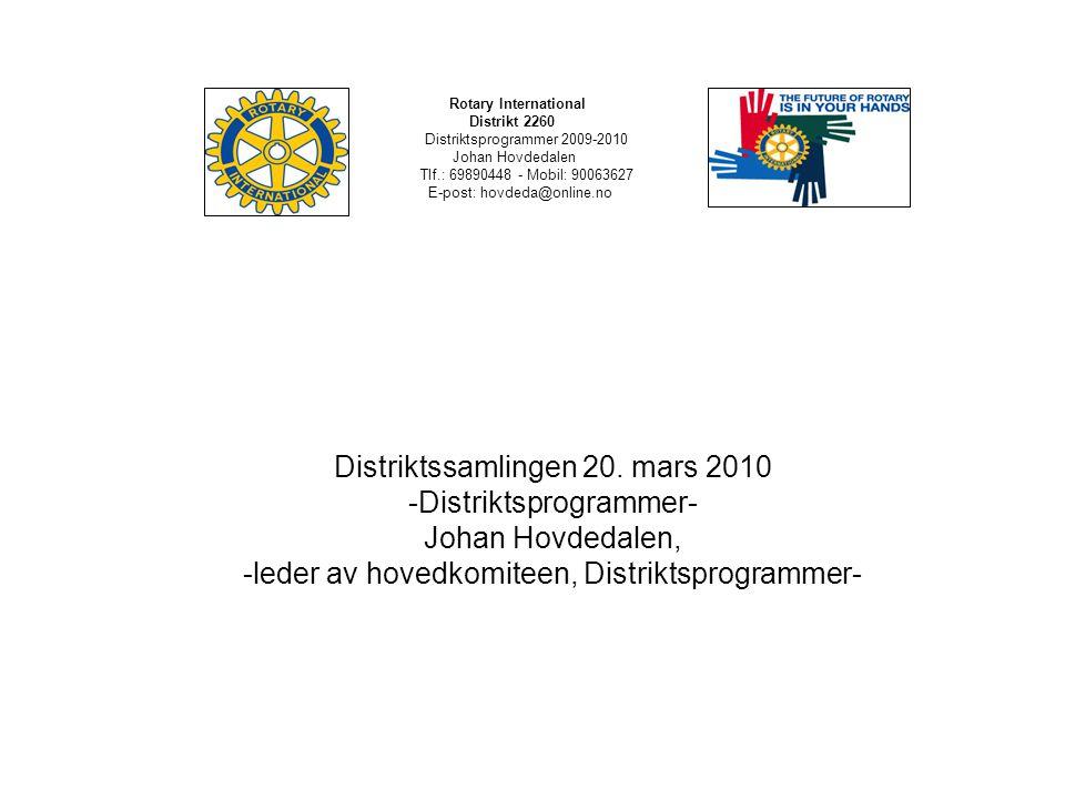 Distriktsprogram 2010 / 2011 Ungdomsutveksling (YE), Leder: Elsa Nysveen Group Study Exchange (GSE) Leder: Rune Magnussen RYLA Leder: Bjørnar Nyborg