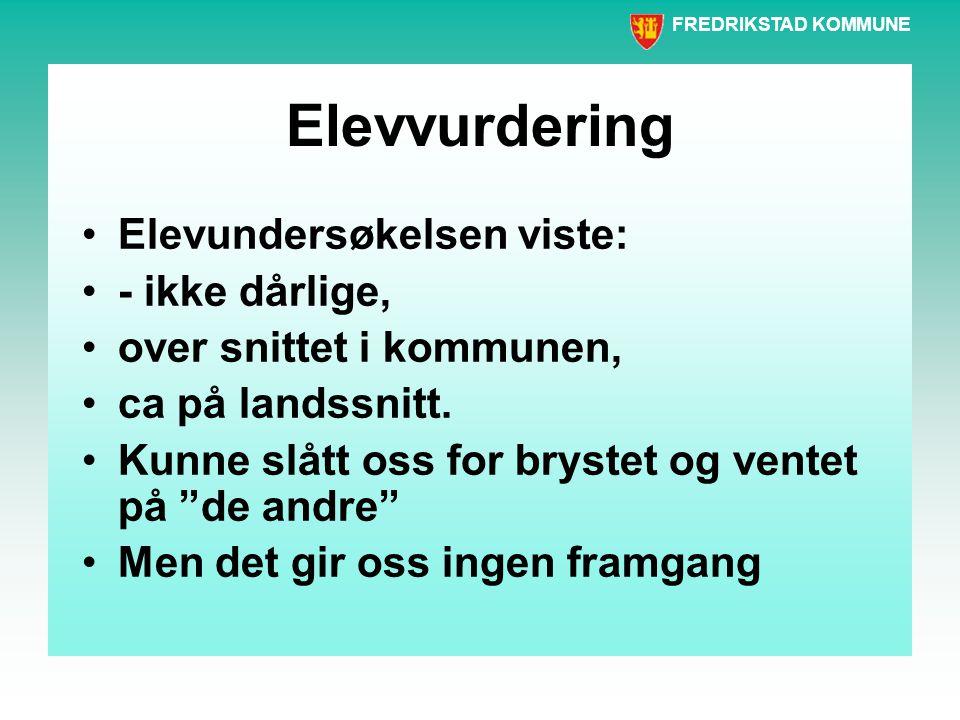 FREDRIKSTAD KOMMUNE Elevvurdering Elevenes Læringsutbytte og Læringsmiljø sto i sentrum.