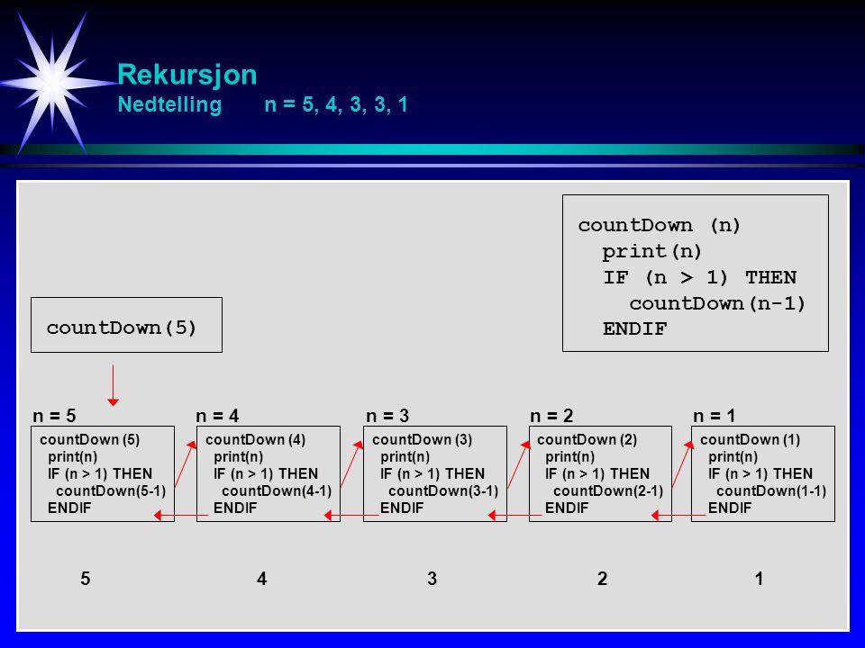 Rekursjon Nedtelling n = 5, 4, 3, 3, 1 countDown(5) countDown (n) print(n) IF (n > 1) THEN countDown(n-1) ENDIF countDown (5) print(n) IF (n > 1) THEN