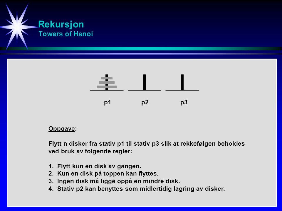 Rekursjon Towers of Hanoi Oppgave: Flytt n disker fra stativ p1 til stativ p3 slik at rekkefølgen beholdes ved bruk av følgende regler: 1. Flytt kun e