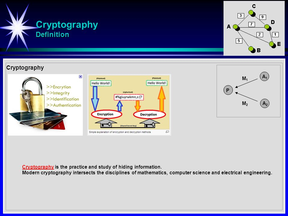 Cryptography Definition Cryptography Cryptography is the practice and study of hiding information.