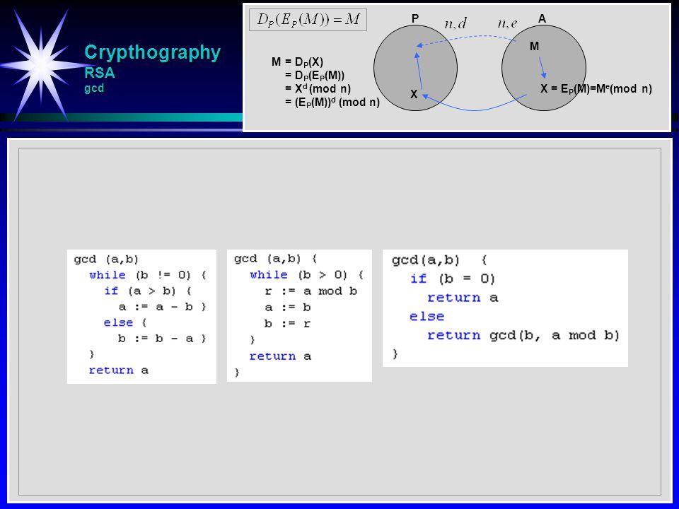 Crypthography RSA gcd AP M X = E P (M)=M e (mod n) M = D P (X) = D P (E P (M)) = X d (mod n) = (E P (M)) d (mod n) X
