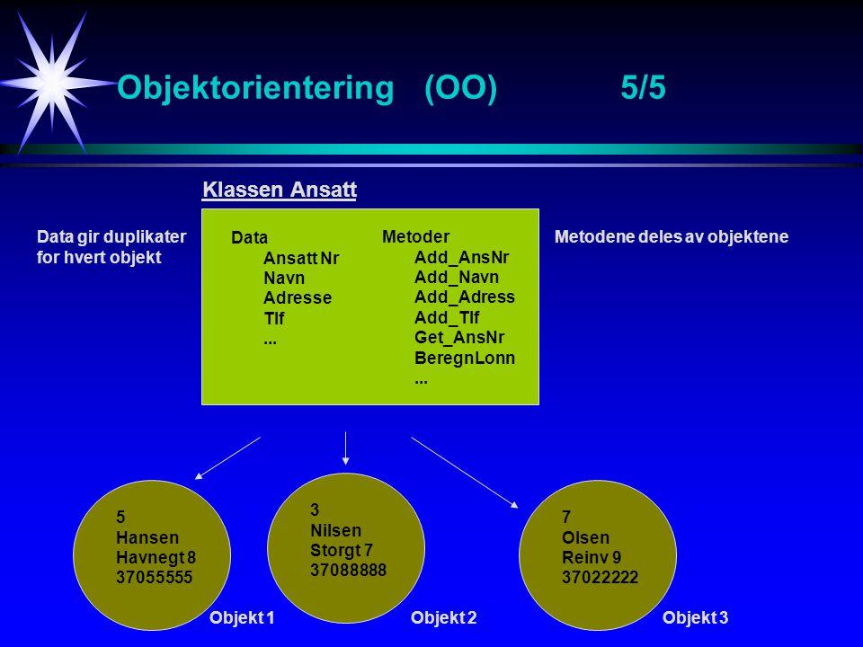 Objektorientering (OO)5/5 Data Ansatt Nr Navn Adresse Tlf... Metoder Add_AnsNr Add_Navn Add_Adress Add_Tlf Get_AnsNr BeregnLonn... 3 Nilsen Storgt 7 3