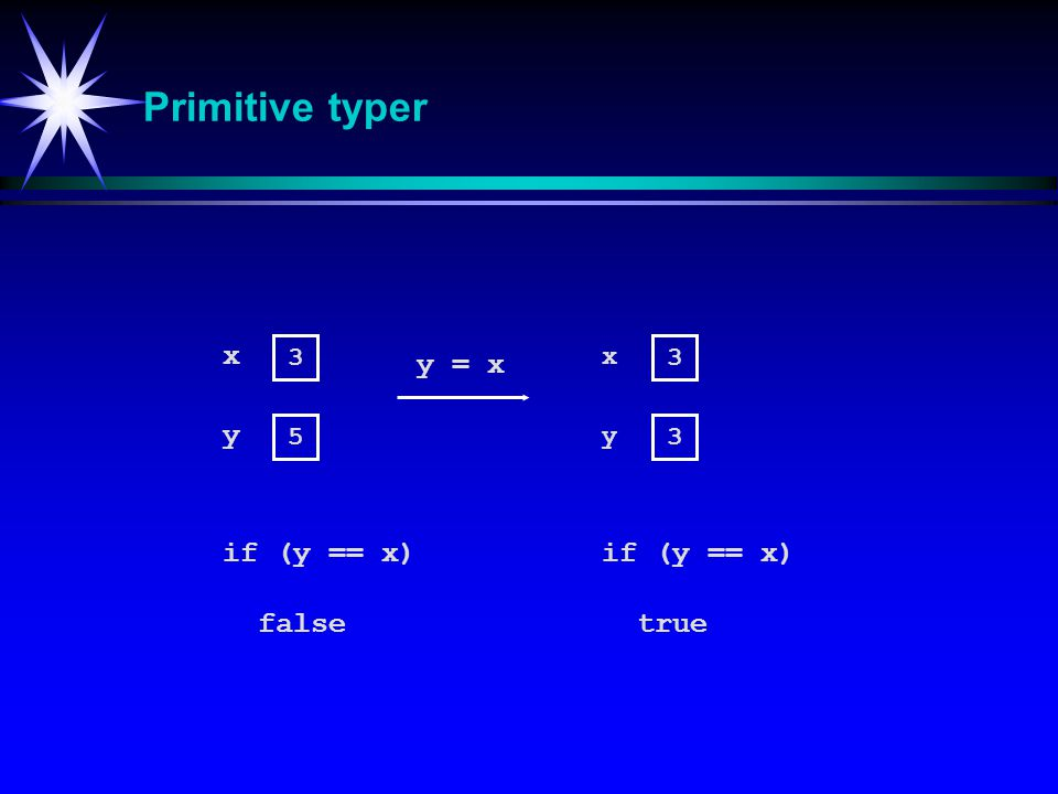 Primitive typer 3 5 x y y = x 3 3 x y if (y == x) falsetrue