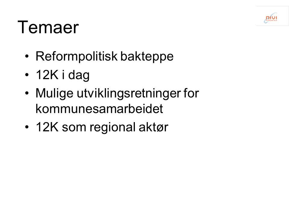 Temaer •Reformpolitisk bakteppe •12K i dag •Mulige utviklingsretninger for kommunesamarbeidet •12K som regional aktør
