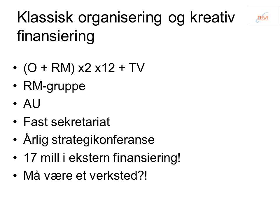 Klassisk organisering og kreativ finansiering •(O + RM) x2 x12 + TV •RM-gruppe •AU •Fast sekretariat •Årlig strategikonferanse •17 mill i ekstern finansiering.