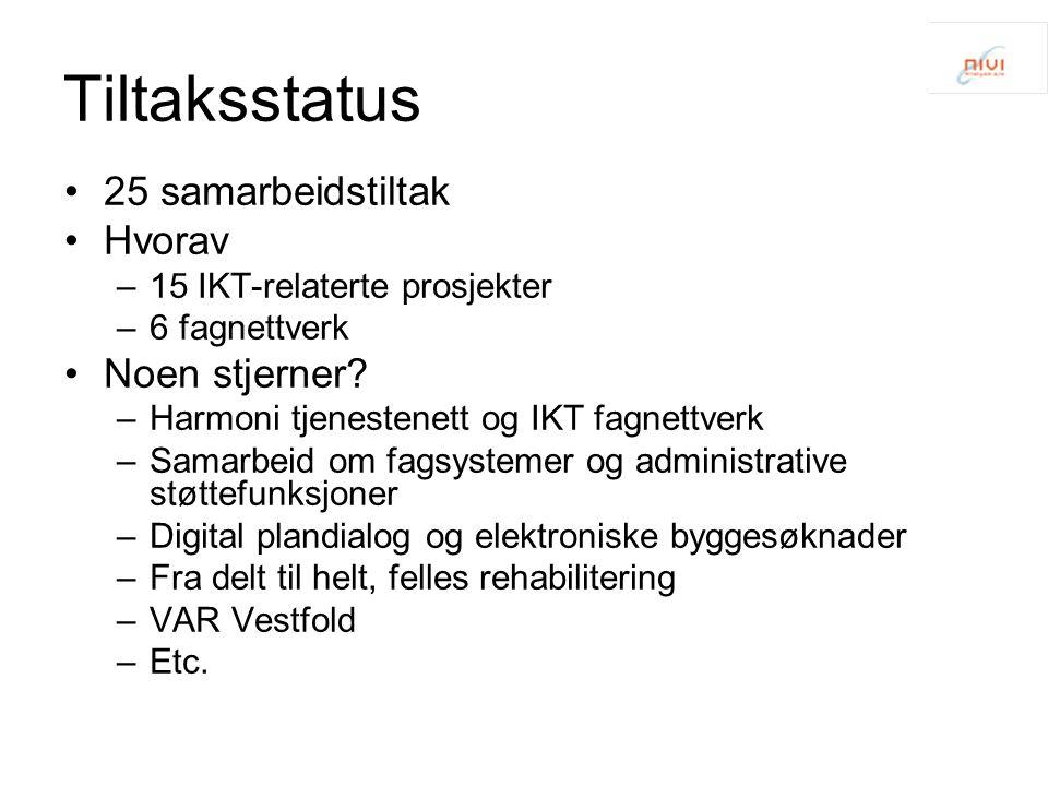 Tiltaksstatus •25 samarbeidstiltak •Hvorav –15 IKT-relaterte prosjekter –6 fagnettverk •Noen stjerner.