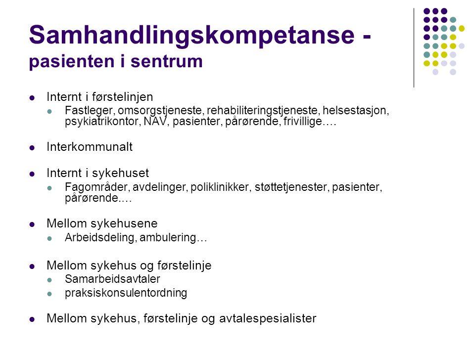 Samhandlingskompetanse - pasienten i sentrum  Internt i førstelinjen  Fastleger, omsorgstjeneste, rehabiliteringstjeneste, helsestasjon, psykiatrikontor, NAV, pasienter, pårørende, frivillige….
