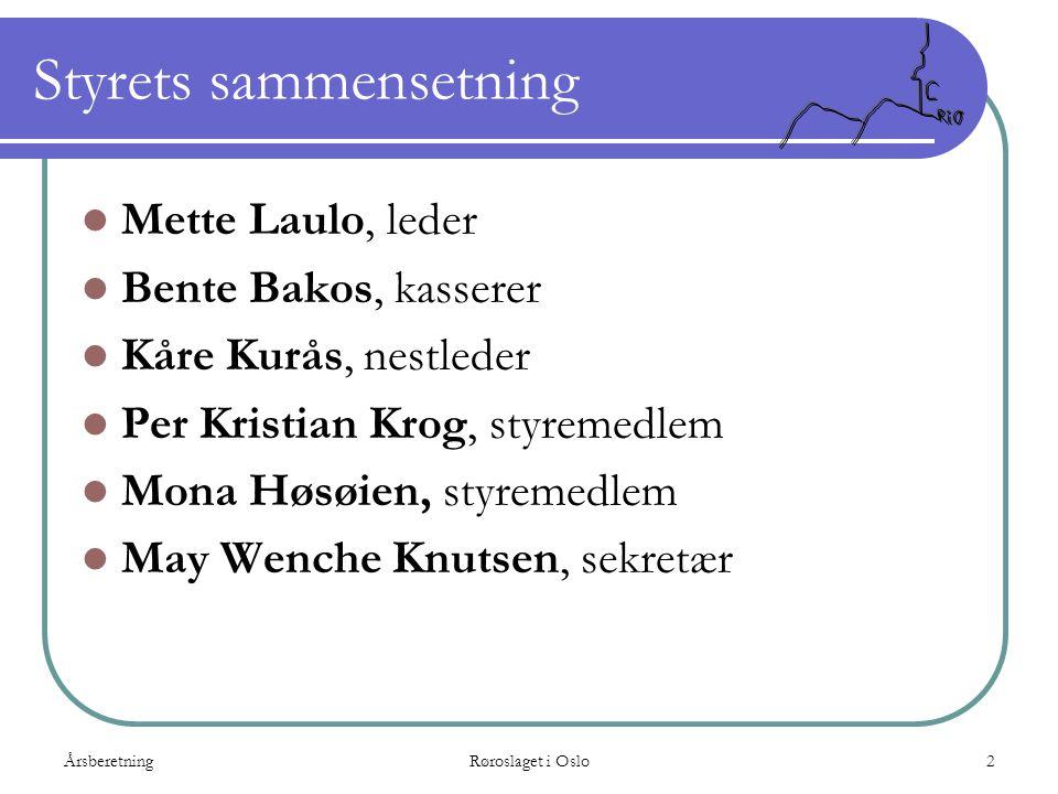 ÅrsberetningRøroslaget i Oslo2 Styrets sammensetning  Mette Laulo, leder  Bente Bakos, kasserer  Kåre Kurås, nestleder  Per Kristian Krog, styreme