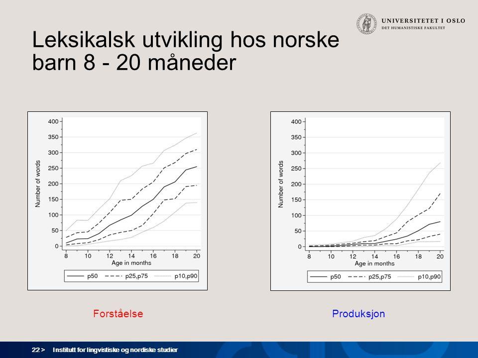 22 > Institutt for lingvistiske og nordiske studier Leksikalsk utvikling hos norske barn 8 - 20 måneder ForståelseProduksjon