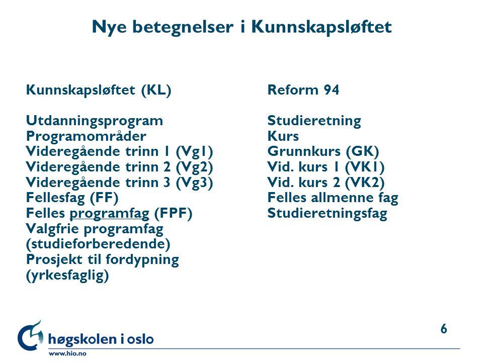 Nye betegnelser i Kunnskapsløftet Kunnskapsløftet (KL)Reform 94 UtdanningsprogramStudieretning ProgramområderKurs Videregående trinn 1 (Vg1)Grunnkurs