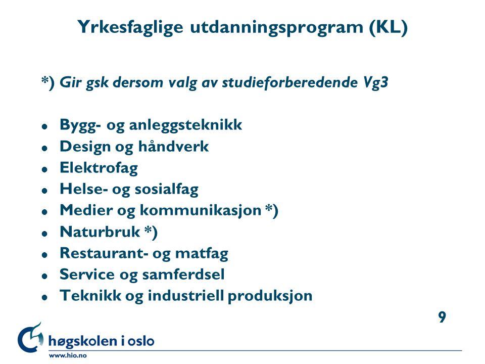 Yrkesfaglige utdanningsprogram (KL) *) Gir gsk dersom valg av studieforberedende Vg3 l Bygg- og anleggsteknikk l Design og håndverk l Elektrofag l Hel