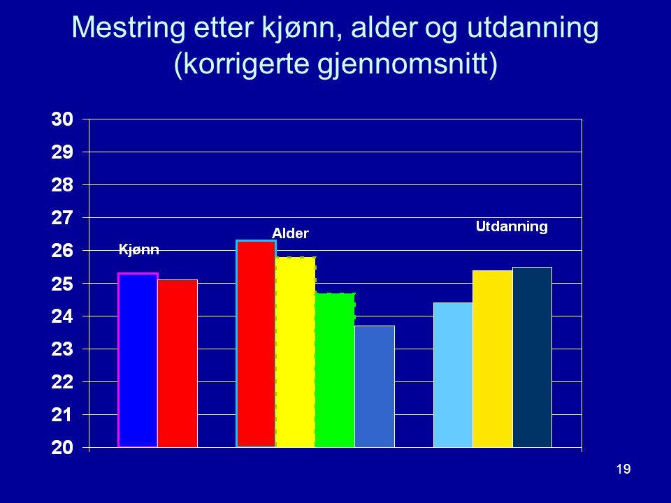 19 Mestring etter kjønn, alder og utdanning (korrigerte gjennomsnitt)