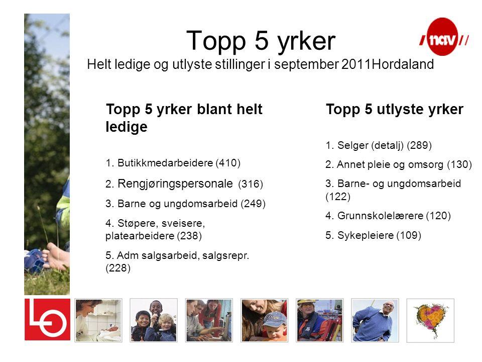 Topp 5 yrker Helt ledige og utlyste stillinger i september 2011Hordaland Topp 5 yrker blant helt ledige 1. Butikkmedarbeidere (410) 2. Rengjøringspers