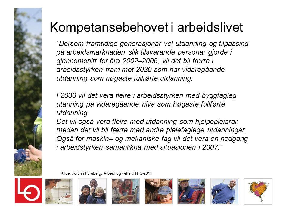 """Kompetansebehovet i arbeidslivet Kilde: Jorunn Furuberg, Arbeid og velferd Nr 2-2011 """"Dersom framtidige generasjonar vel utdanning og tilpassing på ar"""