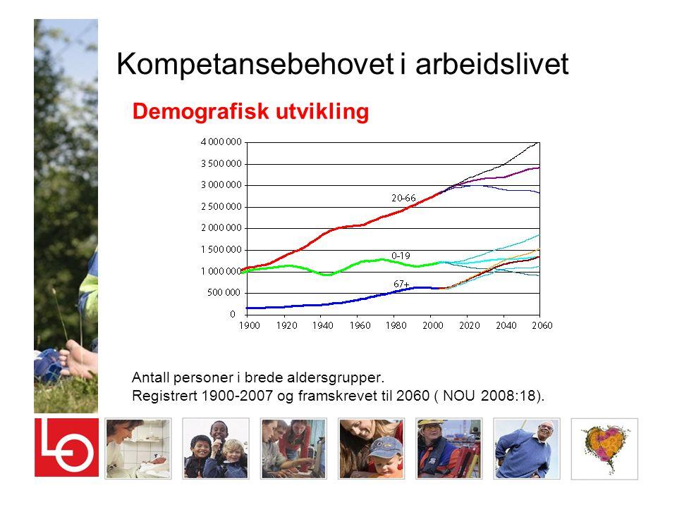 Kompetansebehovet i arbeidslivet Demografisk utvikling Antall personer i brede aldersgrupper. Registrert 1900-2007 og framskrevet til 2060 ( NOU 2008: