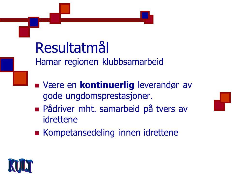 Resultatmål Hamar regionen klubbsamarbeid  Være en kontinuerlig leverandør av gode ungdomsprestasjoner.
