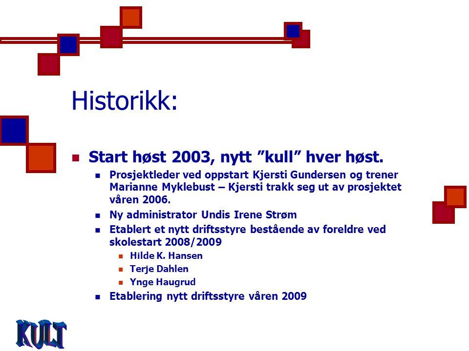 Historikk:  Start høst 2003, nytt kull hver høst.