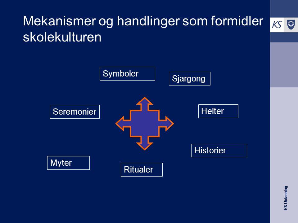 KS Utdanning Mekanismer og handlinger som formidler skolekulturen Helter Seremonier Myter Sjargong Symboler Historier Ritualer
