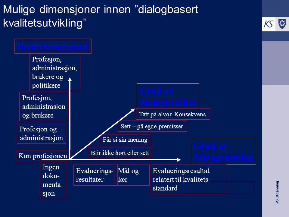 """KS Utdanning Mulige dimensjoner innen """"dialogbasert kvalitetsutvikling"""" Involveringsgrad Profesjon, administrasjon, brukere og politikere Profesjon, a"""
