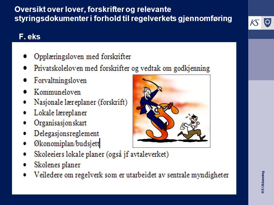 Oversikt over lover, forskrifter og relevante styringsdokumenter i forhold til regelverkets gjennomføring F. eks