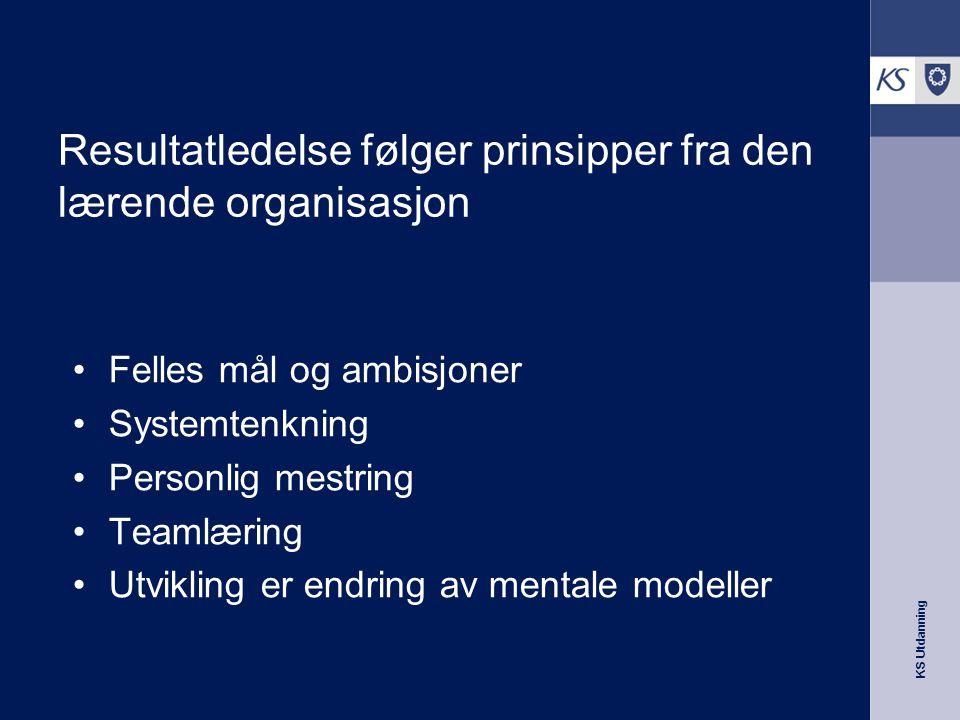 KS Utdanning Resultatledelse følger prinsipper fra den lærende organisasjon •Felles mål og ambisjoner •Systemtenkning •Personlig mestring •Teamlæring