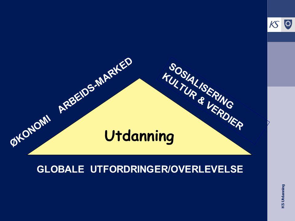 KS Utdanning Utdanning SOSIALISERING KULTUR & VERDIER ØKONOMI ARBEIDS-MARKED GLOBALE UTFORDRINGER/OVERLEVELSE