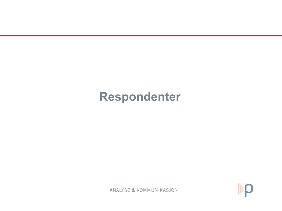Respondenter etter stilling n=600
