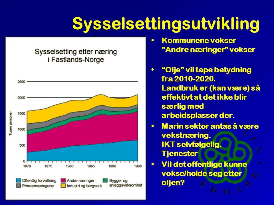 Sysselsettingsutvikling •Kommunene vokser Andre næringer vokser • Olje vil tape betydning fra 2010-2020.