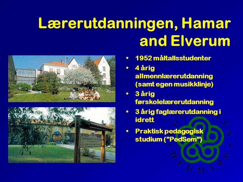 Lærerutdanningen, Hamar and Elverum •1952 måltallsstudenter •4 årig allmennlærerutdanning (samt egen musikklinje) •3 årig førskolelærerutdanning •3 årig faglærerutdanning i idrett •Praktisk pedagogisk studium ( PedSem )