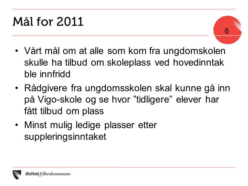 Nytt i skoleåret 2012/2013 •Vg1 stud.spes med forberedende International Baccalaureate, Frederik II vgs.
