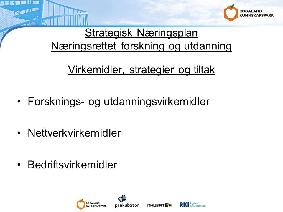Strategisk Næringsplan Næringsrettet forskning og utdanning Virkemidler, strategier og tiltak – Klyngespesifikke •Energi RF/UiS – CoE – Utd.ungdom – Intsok – ARENA •Mat ARENA – FFMD – Kultur/Reise – Blå/grønn(Utd./FoU) •Kultur Møteplassen – eksport – finans – FoU •Helse Nettverk (IR) – Kapital – Kompetanse – Mat/Helse,Risiko/helse – Næringsutvikling/nyetableringer
