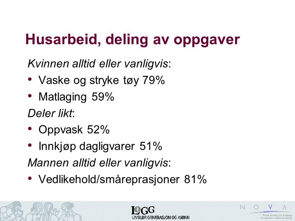 Husarbeid, deling av oppgaver Kvinnen alltid eller vanligvis: • Vaske og stryke tøy 79% • Matlaging 59% Deler likt: • Oppvask 52% • Innkjøp dagligvare