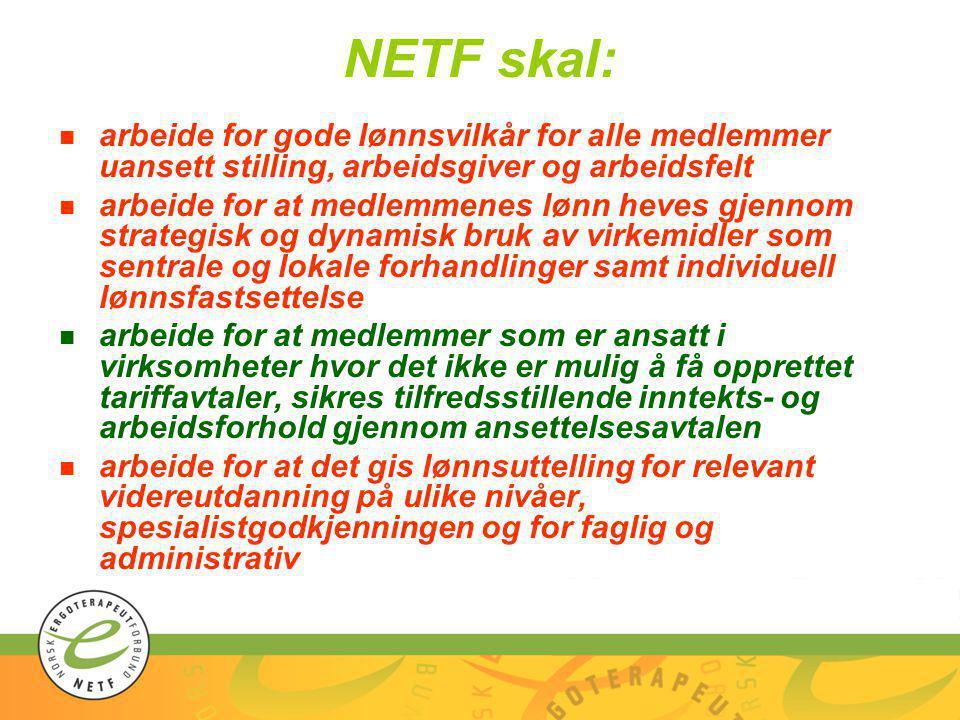 NETF skal: n arbeide for gode lønnsvilkår for alle medlemmer uansett stilling, arbeidsgiver og arbeidsfelt n arbeide for at medlemmenes lønn heves gjennom strategisk og dynamisk bruk av virkemidler som sentrale og lokale forhandlinger samt individuell lønnsfastsettelse n arbeide for at medlemmer som er ansatt i virksomheter hvor det ikke er mulig å få opprettet tariffavtaler, sikres tilfredsstillende inntekts- og arbeidsforhold gjennom ansettelsesavtalen n arbeide for at det gis lønnsuttelling for relevant videreutdanning på ulike nivåer, spesialistgodkjenningen og for faglig og administrativ