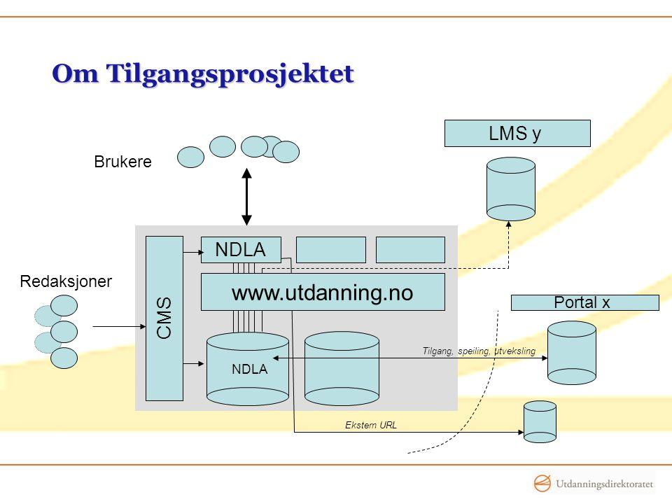 Om Tilgangsprosjektet Portal x LMS y Brukere NDLA Ekstern URL CMS Redaksjoner Tilgang, speiling, utveksling NDLA www.utdanning.no