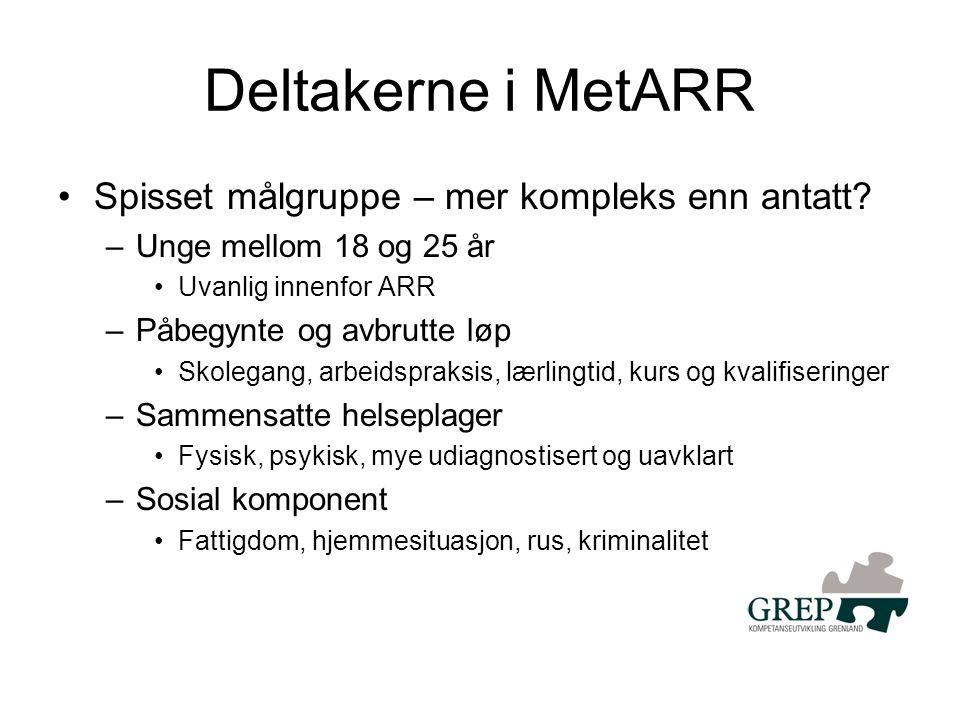 Deltakerne i MetARR •Spisset målgruppe – mer kompleks enn antatt? –Unge mellom 18 og 25 år •Uvanlig innenfor ARR –Påbegynte og avbrutte løp •Skolegang