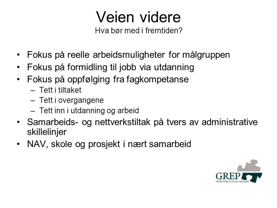 Veien videre Hva bør med i fremtiden? •Fokus på reelle arbeidsmuligheter for målgruppen •Fokus på formidling til jobb via utdanning •Fokus på oppfølgi
