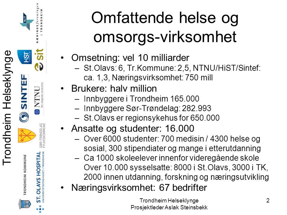 Trondheim Helseklynge Prosjektleder Aslak Steinsbekk 3 Helseklyngens historie •Intensjonsavtale underskrevet 4/11-2008 •Utredning av grunnlag for Helseklyngen ledet av Paul Hellandsvik i 2009 –7 grupper skrev en rapport på hvert sitt område •Samarbeidsavtale 1.