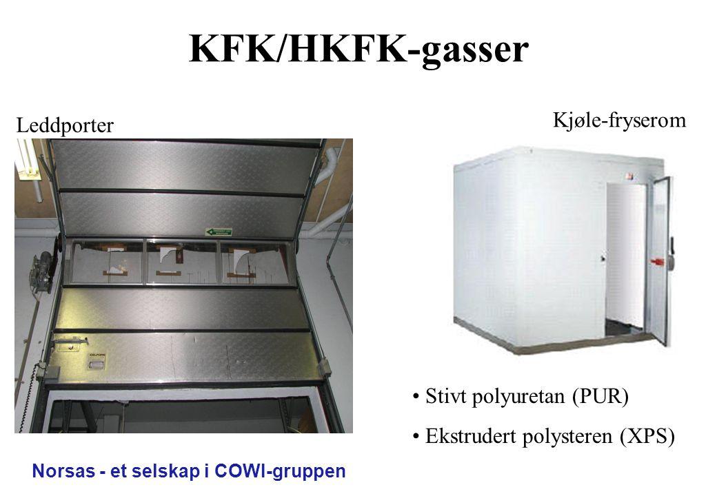 KFK/HKFK-gasser • Stivt polyuretan (PUR) • Ekstrudert polysteren (XPS) Norsas - et selskap i COWI-gruppen Leddporter Kjøle-fryserom