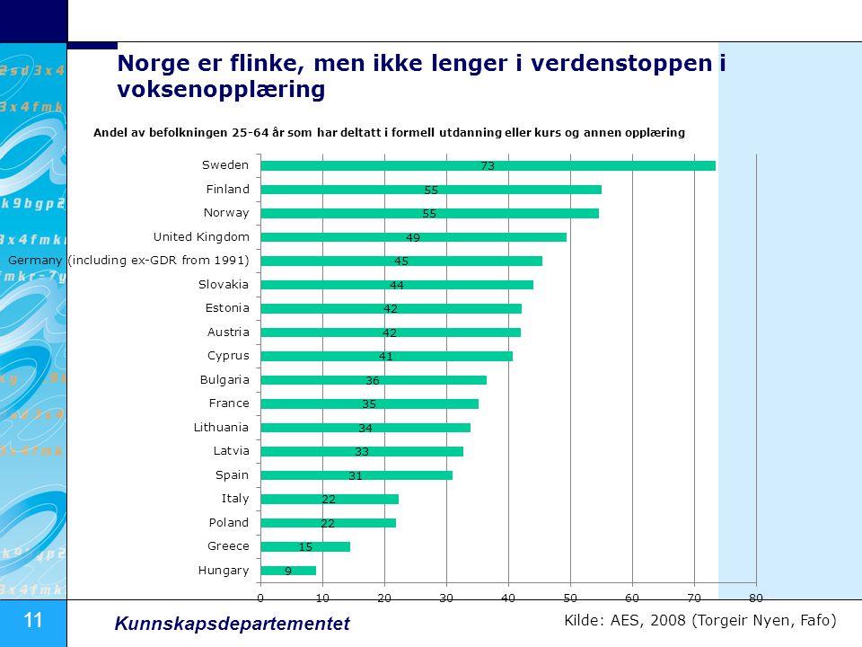11 Kunnskapsdepartementet Norge er flinke, men ikke lenger i verdenstoppen i voksenopplæring Kilde: AES, 2008 (Torgeir Nyen, Fafo)